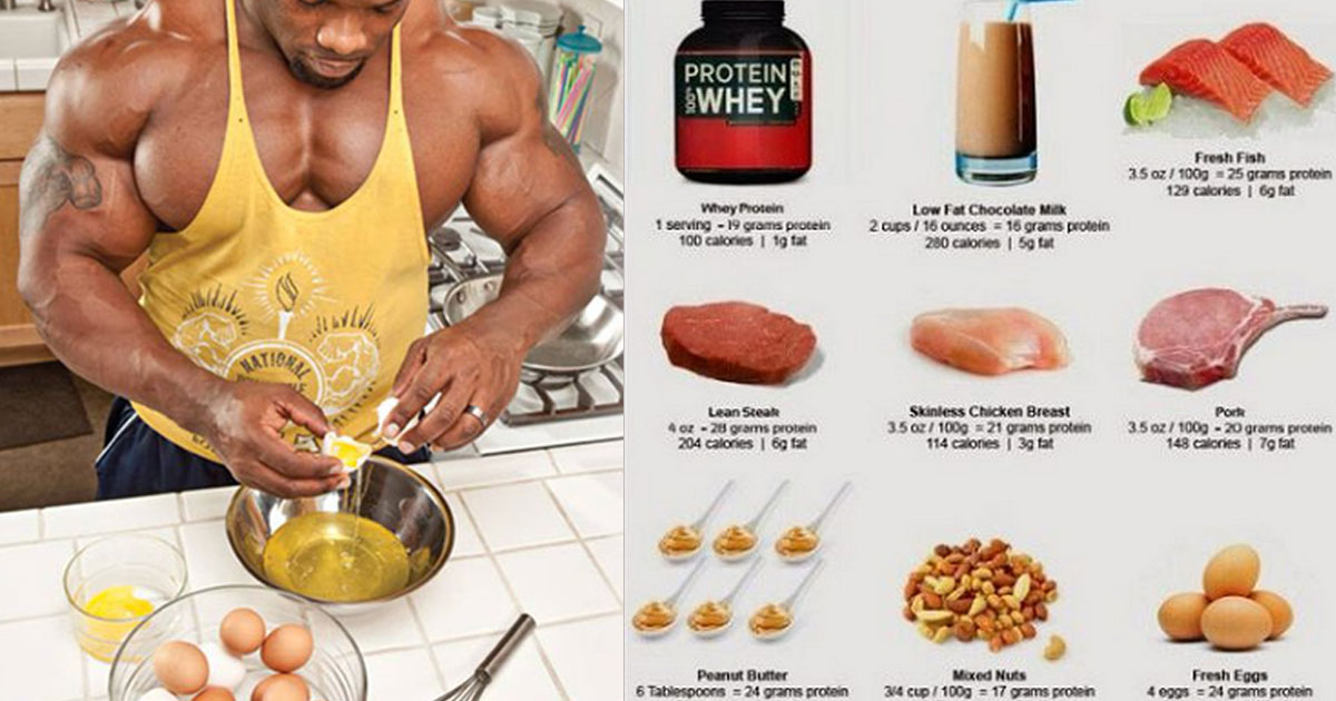 Build Muscle On A Budget : The Top 7 Cheap Sources Of Protein